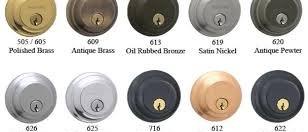 residential locksmith Milwaukee WI
